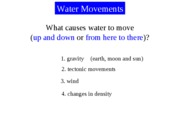WaterMovements