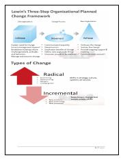 Specify the organizational change- model and resistance 2