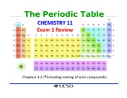 SB_Chem11_F15_Exam1 Review-KEY