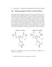 Electromagnetic Waves and Interfaces notes