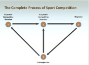 sport competition process