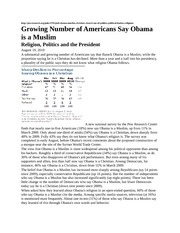 2010+8+19+Growing+Number+of+Americans+Say+obama+is+a+Muslim