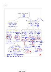 Graphing Rational Functions Flow Chart