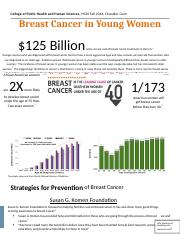 New breast Cancer Flyer.docx