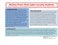 Nuclear cyber security incidents_1349551766_2.pdf