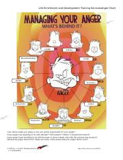 Anger Chart & Role Play.doc