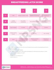 Cs Ob 029 Breastfeeding Latch Score Pdf Breastfeeding Latch Score 0 1 2 Wide Awake Grasps Breast Well L Latch Sleepy Unable To Latch Repeated Attempts Course Hero