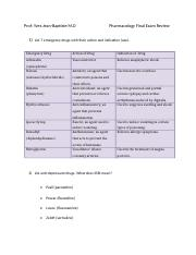 Answer for Pharmacology Final Review.docx