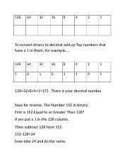 Binary to decimal instructions.docx