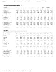 Growth, Profitability, and Financial Ratios for Verizon Communications Inc (VZ) from Morningstar.pdf