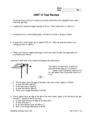 U6_test_review