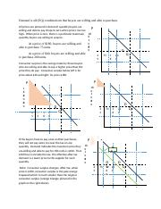 Demand and Supply graphs(3).docx
