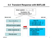 4.4 Transient Response with Matlab
