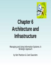 chapter-6-architecture-and-infrastructure3546
