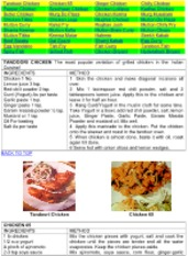 Indian Non Veg Recipes