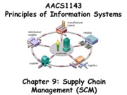 Chapter 9 Supply Chain Management (SCM) - Students 201516