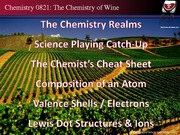 01-16-2015_Realms_periodic table_Lewis Dots_Ions(1)