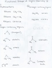 Chemistry - Functional Groups of Organic Chemistry