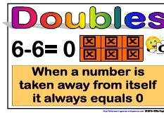 Doubles minus- Maths Strategies