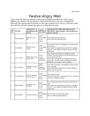 12 Angry Men Viewing Guide
