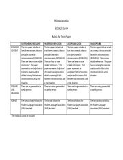 Rubric_for_Term_Paper_ECON251G