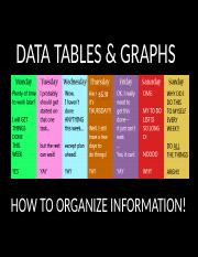 DATA TABLES & GRAPHS POWER POINT