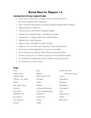 Review Sheet for Listening Quiz #1.pdf