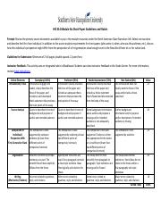 HIS 314 Module Six Short Paper Guidelines and Rubric