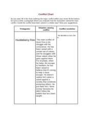 the adventures of huckleberry finn ap The adventures of huckleberry finn study guide contains a biography of mark twain, literature essays, a complete e-text, quiz questions, major themes, characters, and.