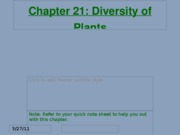 Chapter 21-Diversity of Plants