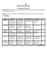 ACC 312 Module Two Short Paper Rubric