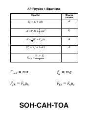 Equation PACKET (all year).pdf