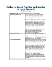 NURSING c361 : Evidenced Based Practice and Applied Nursing