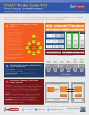 _Posters-TOGAF Poster 33 - The Architecture Content Framework