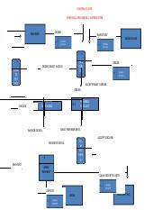 Context diagram for personal trainer inccx unit iv context 1 pages diagram 0 dfdcx unit iv ccuart Image collections