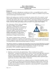 Pfizer-malaria-summary-Sep-2007.doc