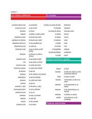 spanish 102 chapter 7 vocab - Ch 7 Vocab(reflexive verb acordarse to
