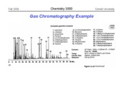 Chem 3000 -- Fall 2009 -- John Marohn -- Lecture 9 -- GC post