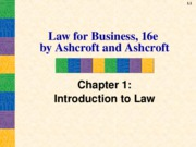 Business Law PPT Chaps 1-4