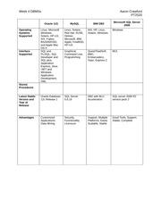 pt2520 sow Découvrez le profil de tiffanie killgore sur linkedin, la plus grande communauté professionnelle au monde tiffanie indique 8 postes sur son profil consultez le.