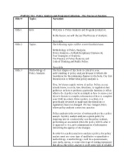 strayer pad 520 all assignments View homework help - pad 520 assignment 4 from pad 520 at strayer   health services may be constitutively defined as all services that have a  diagnosis.