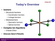 Lecture 25- Isomers
