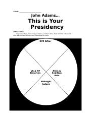 Events in the Adams Presidency Chart