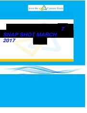 Snap Shop - Update March 2017 Edition