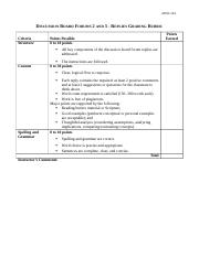 Discussion_Board_Forums_2_and_3_Replies_Grading_Rubric.docx