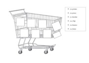 french_food_shopping_trolley