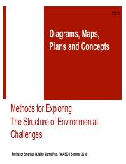 Maps-Diagrams-Concepts .pdf