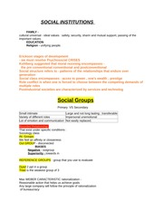 SOCIAL INSTITUTIONS and SOCIAL GROUPS