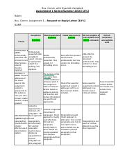 Rubric.Assignment 1(v2).2016.docx
