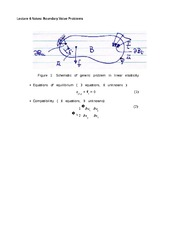 Lecture 6 Notes Boundary Value Problems